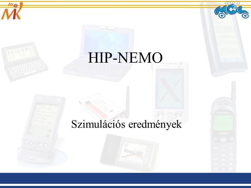 HIP-NEMO Szimulációs eredmények