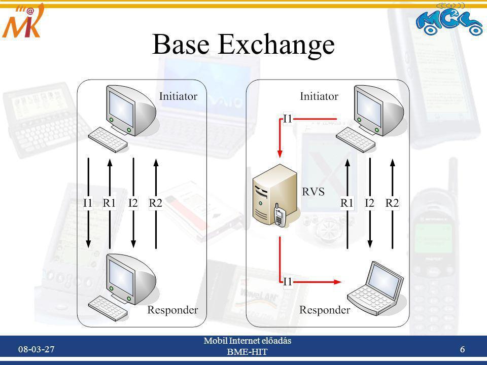 08-03-27 Mobil Internet előadás BME-HIT 6 Base Exchange
