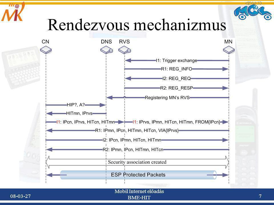 08-03-27 Mobil Internet előadás BME-HIT 7 Rendezvous mechanizmus