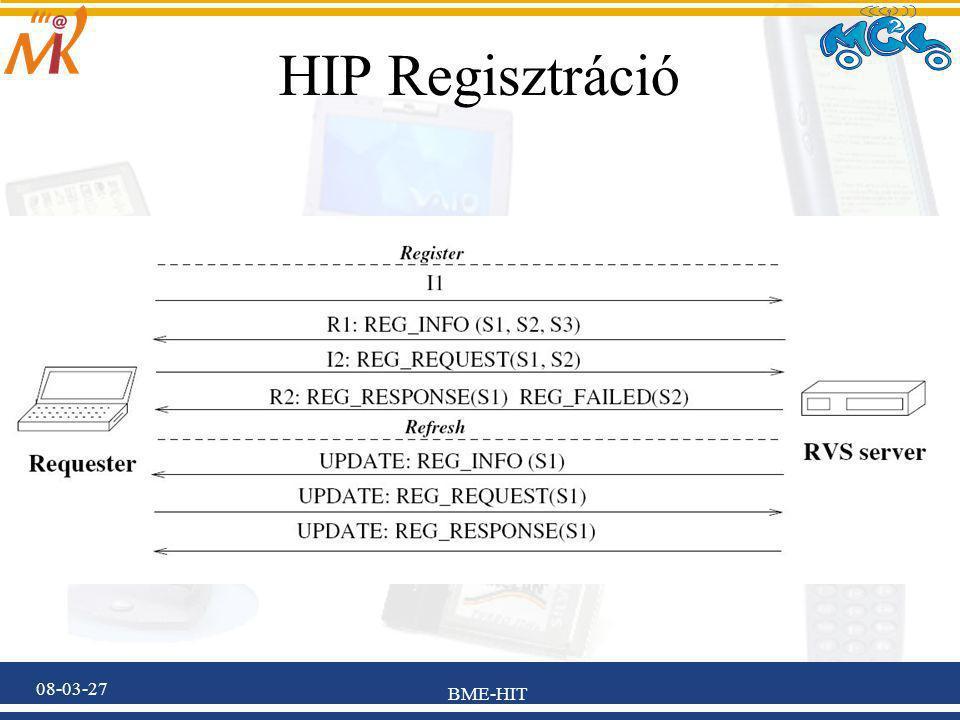 08-03-27 BME-HIT HIP Regisztráció