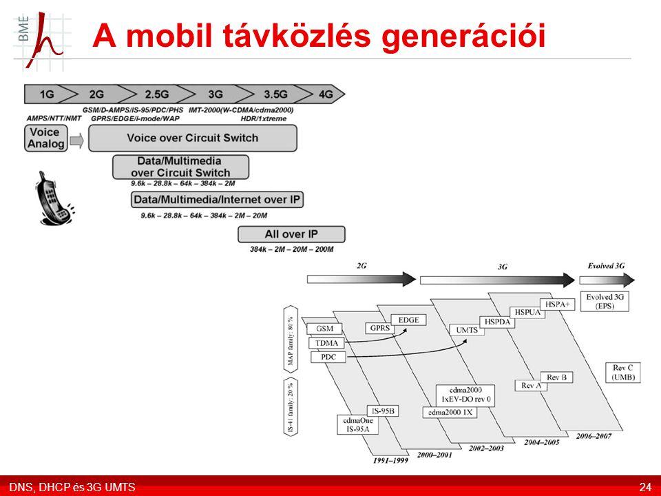 DNS, DHCP és 3G UMTS24 A mobil távközlés generációi