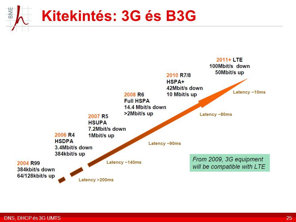 DNS, DHCP és 3G UMTS25 Kitekintés: 3G és B3G