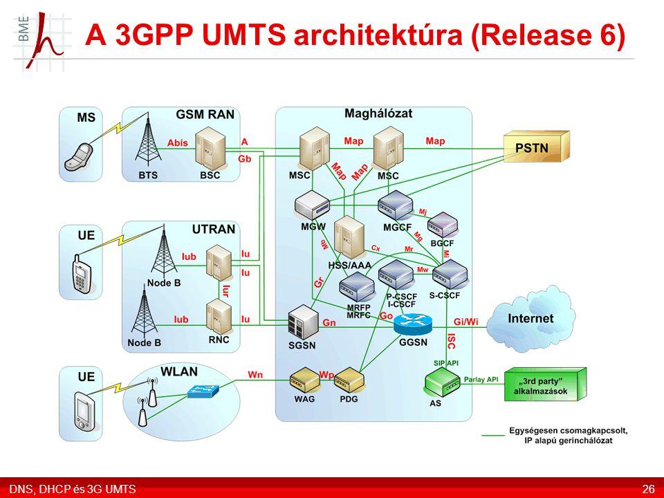DNS, DHCP és 3G UMTS26 A 3GPP UMTS architektúra (Release 6)
