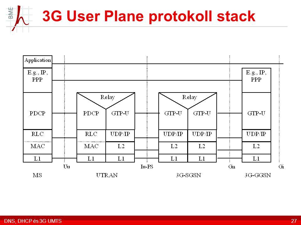 DNS, DHCP és 3G UMTS27 3G User Plane protokoll stack