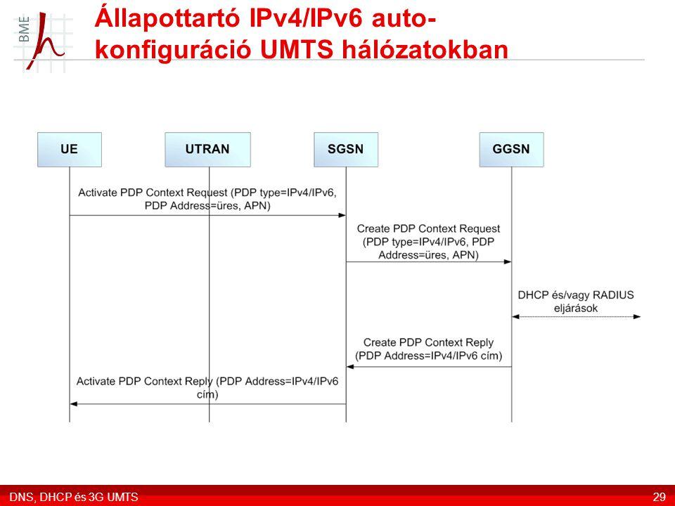 DNS, DHCP és 3G UMTS29 Állapottartó IPv4/IPv6 auto- konfiguráció UMTS hálózatokban