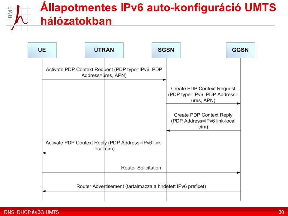 DNS, DHCP és 3G UMTS30 Állapotmentes IPv6 auto-konfiguráció UMTS hálózatokban