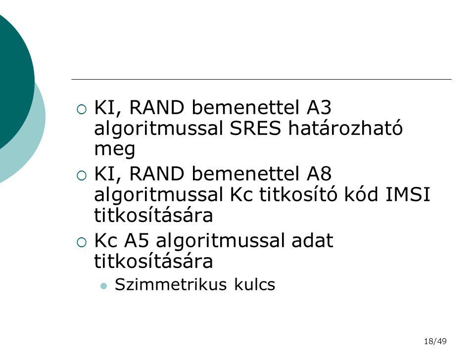 18/49  KI, RAND bemenettel A3 algoritmussal SRES határozható meg  KI, RAND bemenettel A8 algoritmussal Kc titkosító kód IMSI titkosítására  Kc A5 algoritmussal adat titkosítására Szimmetrikus kulcs