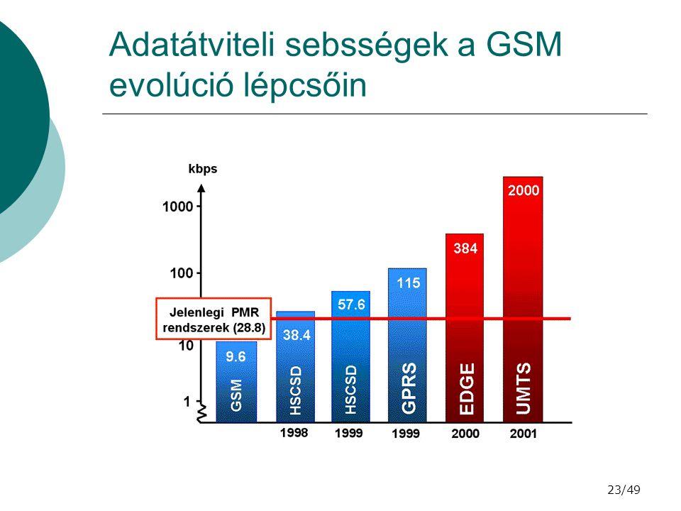 23/49 Adatátviteli sebsségek a GSM evolúció lépcsőin