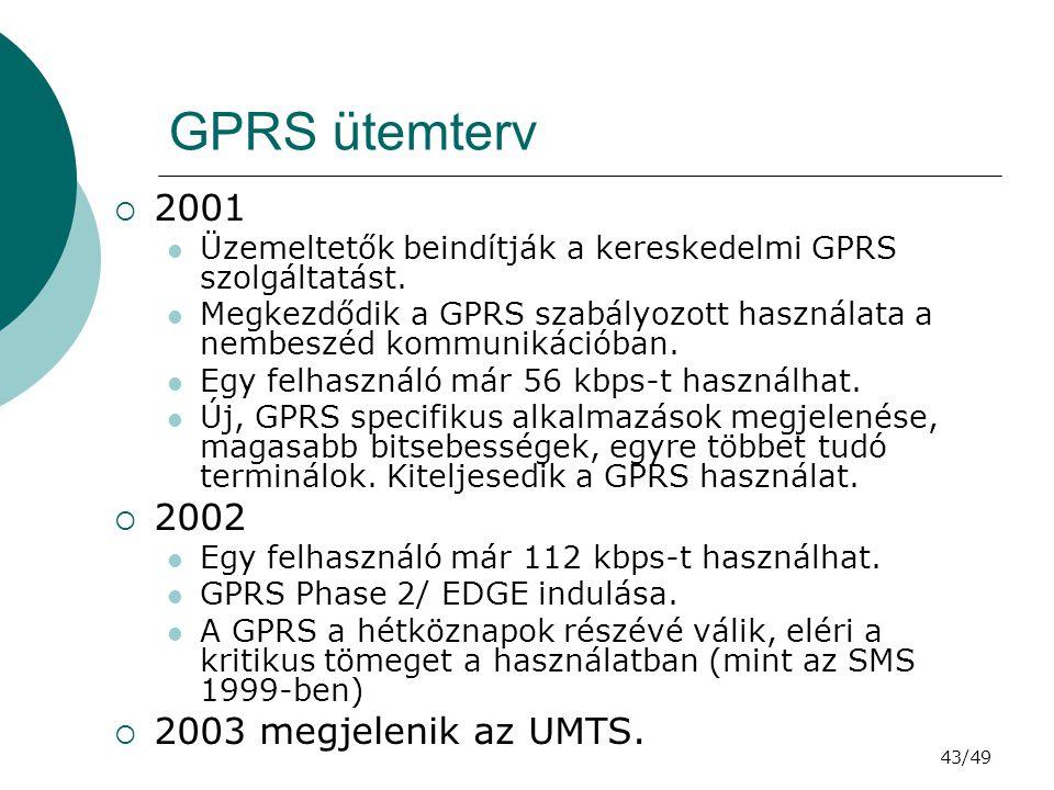 43/49 GPRS ütemterv  2001 Üzemeltetők beindítják a kereskedelmi GPRS szolgáltatást.