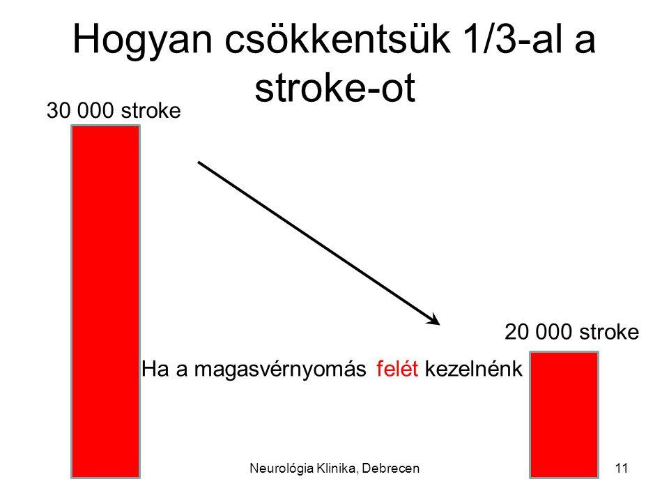 Hogyan csökkentsük 1/3-al a stroke-ot 30 000 stroke Ha a magasvérnyomás felét kezelnénk 20 000 stroke 11Neurológia Klinika, Debrecen