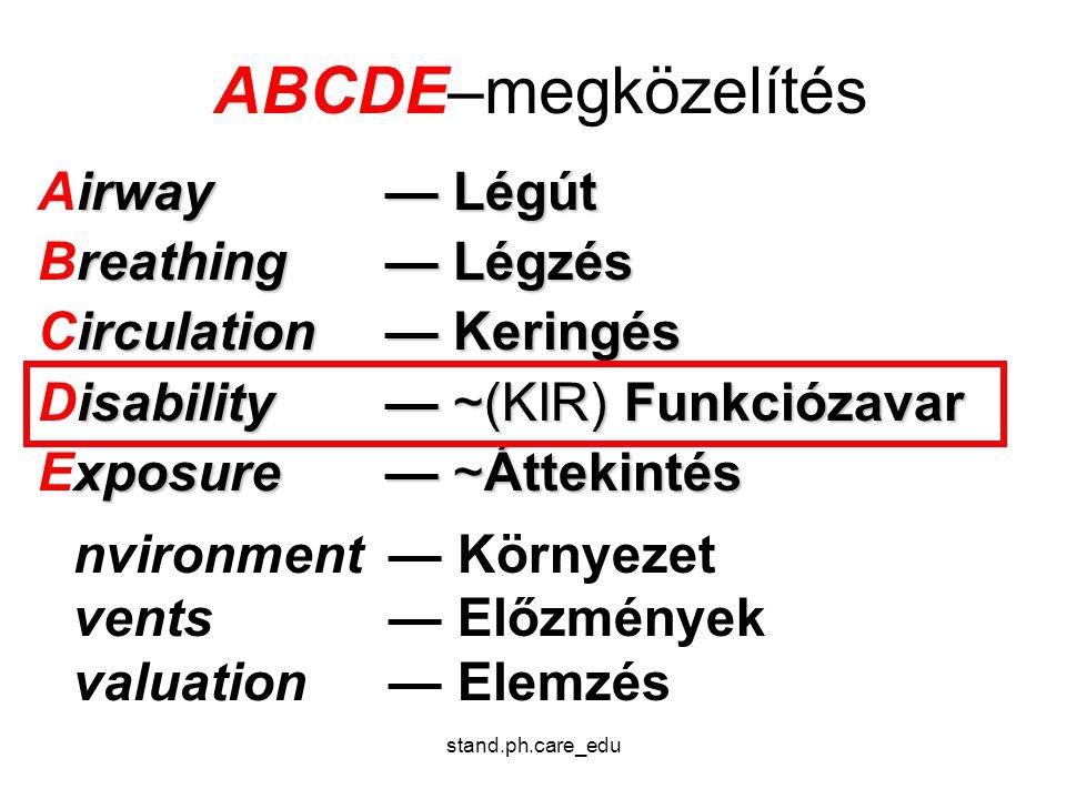 Változások/BLSstand.ph.care_edu ABCDE–megközelítés irway— Légút Airway— Légút reathing— Légzés Breathing— Légzés irculation— Keringés Circulation— Ker