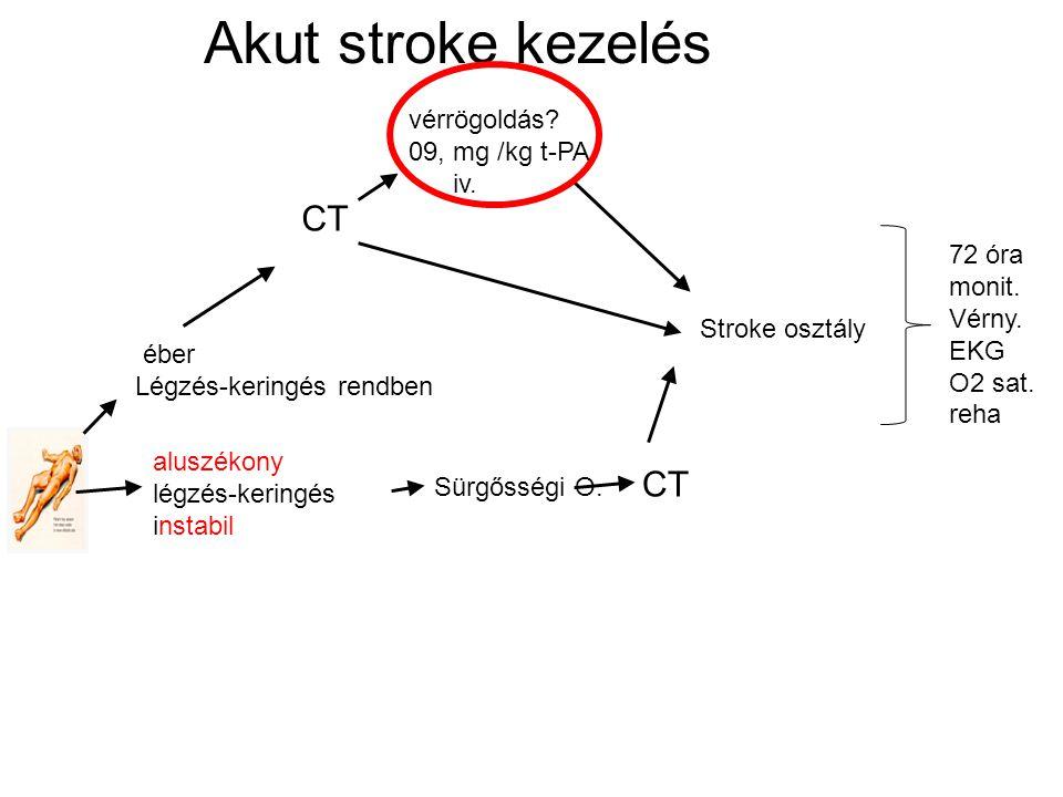 Akut stroke kezelés éber Légzés-keringés rendben CT aluszékony légzés-keringés instabil Sürgősségi O. CT Stroke osztály vérrögoldás? 09, mg /kg t-PA i