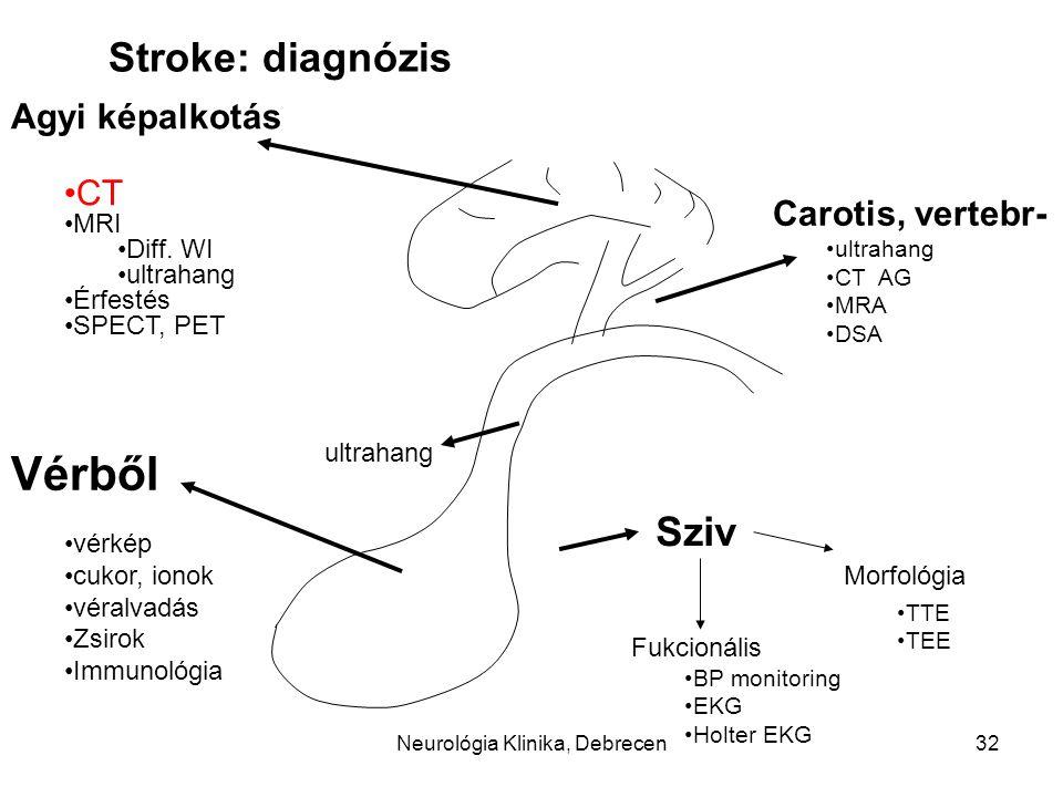 Stroke: diagnózis Vérből vérkép cukor, ionok véralvadás Zsirok Immunológia Sziv Fukcionális BP monitoring EKG Holter EKG Morfológia TTE TEE ultrahang