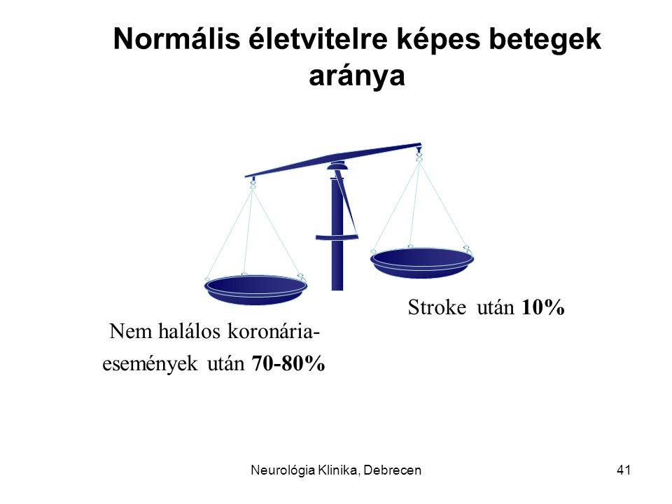 Nem halálos koronária- események után 70-80% Normális életvitelre képes betegek aránya Stroke után 10% 41Neurológia Klinika, Debrecen