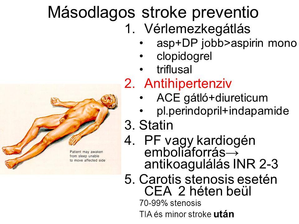 Másodlagos stroke preventio 1.Vérlemezkegátlás asp+DP jobb>aspirin mono clopidogrel triflusal 2.Antihipertenziv ACE gátló+diureticum pl.perindopril+in