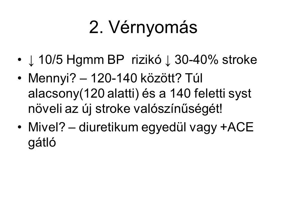 2. Vérnyomás ↓ 10/5 Hgmm BP rizikó ↓ 30-40% stroke Mennyi? – 120-140 között? Túl alacsony(120 alatti) és a 140 feletti syst növeli az új stroke valósz