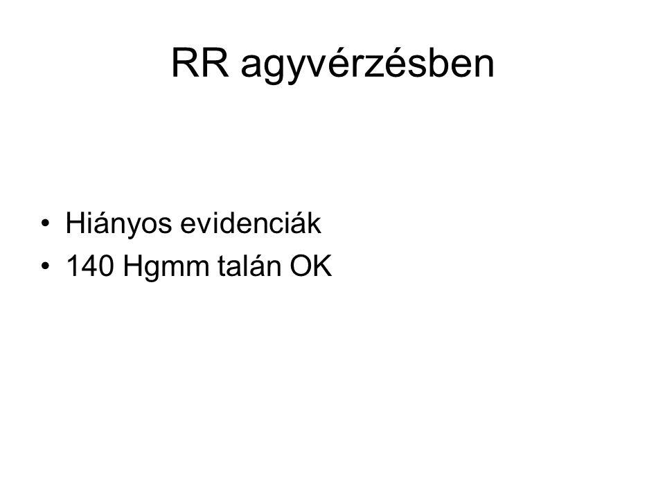 RR agyvérzésben Hiányos evidenciák 140 Hgmm talán OK
