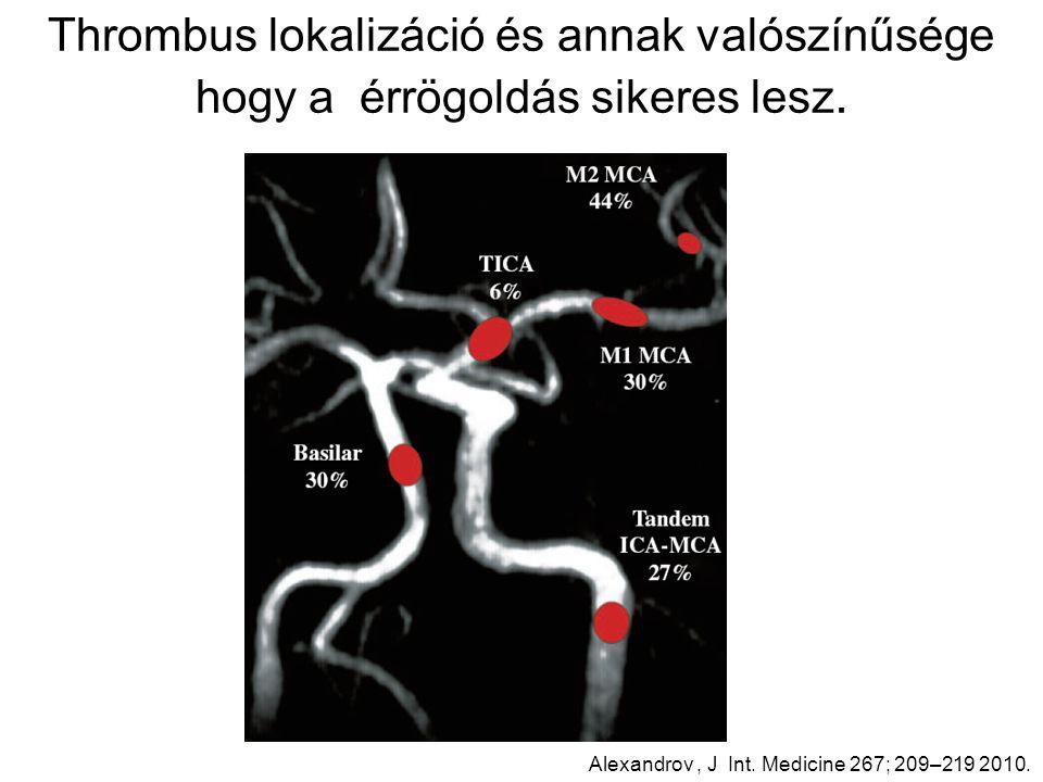 Thrombus lokalizáció és annak valószínűsége hogy a érrögoldás sikeres lesz. Alexandrov, J Int. Medicine 267; 209–219 2010.