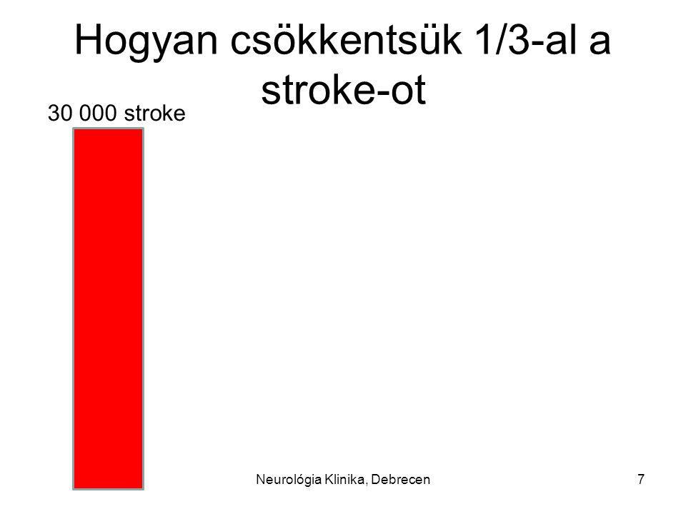 Nem specifikus teendők akut stroke-ban RR és EKG monitorizálás Vérnyomást ne csökkentsük 220/110 Hgmm-ig Pulsoximetria, oxigén maszk, ha hypoxiás Normoglycemia Rugalmas fásli ill.
