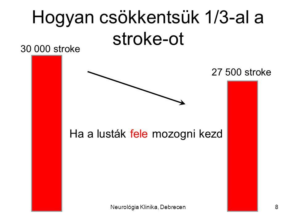 Hogyan csökkentsük 1/3-al a stroke-ot 30 000 stroke Ha a dohányzók fele abbahagyná 25 500 stroke 9Neurológia Klinika, Debrecen