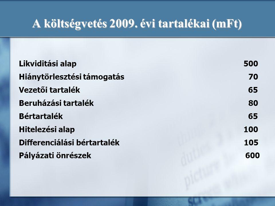 A költségvetés 2009. évi tartalékai (mFt) Likviditási alap 500 Hiánytörlesztési támogatás 70 Vezetői tartalék 65 Beruházási tartalék 80 Bértartalék 65