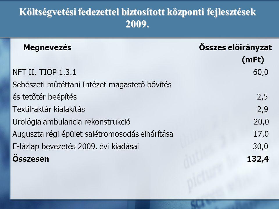 Költségvetési fedezettel biztosított központi fejlesztések 2009. Megnevezés Összes előirányzat (mFt) NFT II. TIOP 1.3.1 60,0 Sebészeti műtéttani Intéz