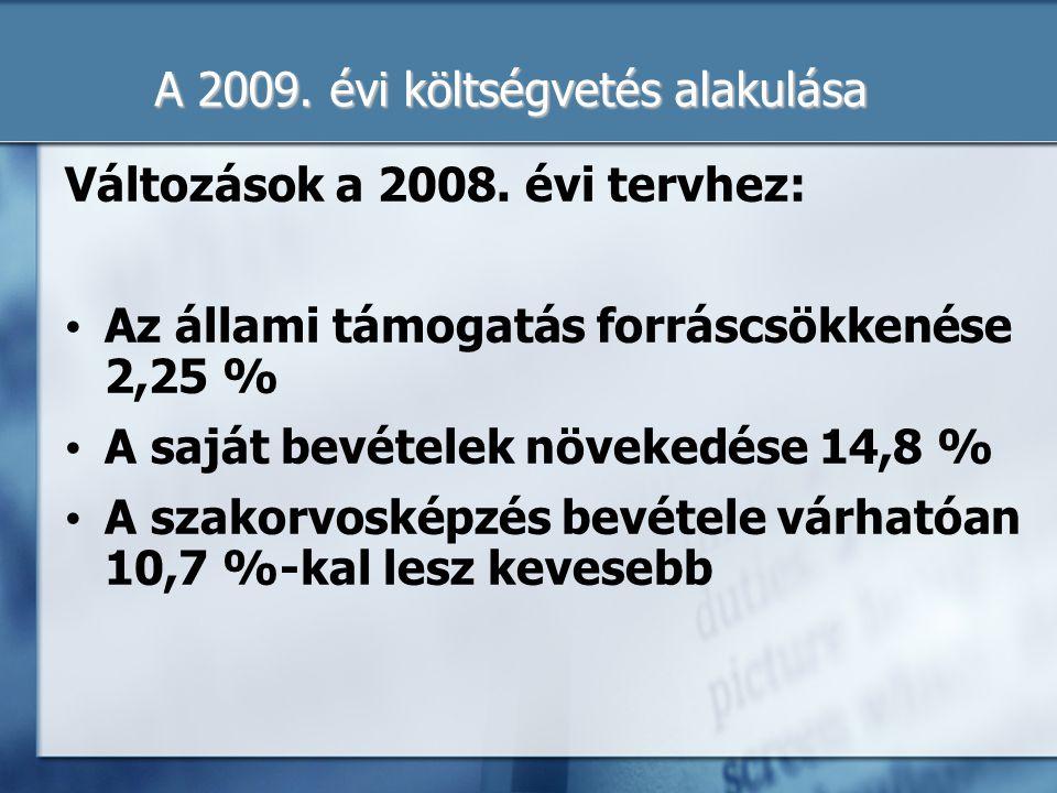 A 2009. évi költségvetés alakulása Változások a 2008. évi tervhez: Az állami támogatás forráscsökkenése 2,25 % A saját bevételek növekedése 14,8 % A s