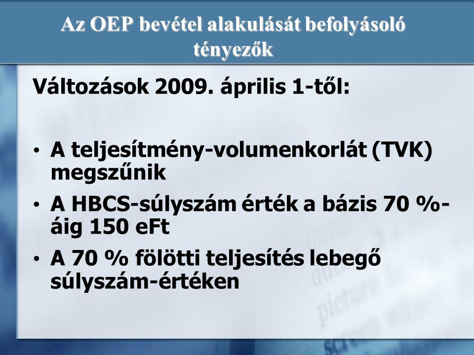 Az OEP bevétel alakulását befolyásoló tényezők Változások 2009. április 1-től: A teljesítmény-volumenkorlát (TVK) megszűnik A HBCS-súlyszám érték a bá