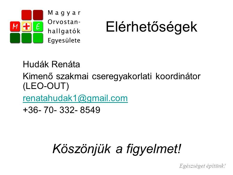 Elérhetőségek Hudák Renáta Kimenő szakmai cseregyakorlati koordinátor (LEO-OUT) renatahudak1@gmail.com +36- 70- 332- 8549 Köszönjük a figyelmet.