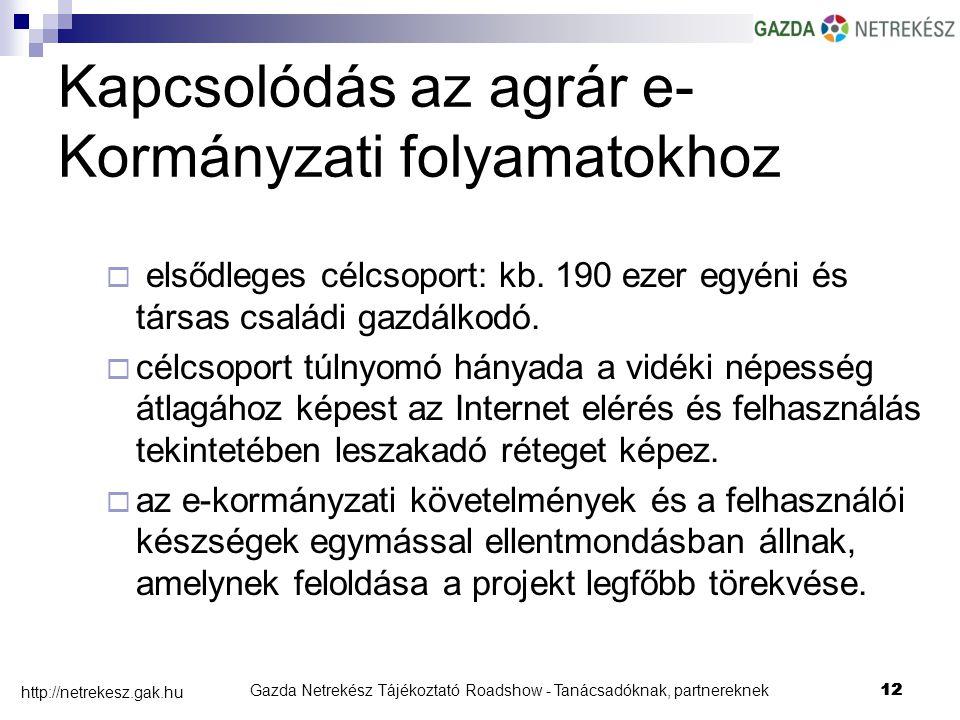 Gazda Netrekész Tájékoztató Roadshow - Tanácsadóknak, partnereknek12 http://netrekesz.gak.hu 12 Kapcsolódás az agrár e- Kormányzati folyamatokhoz  elsődleges célcsoport: kb.