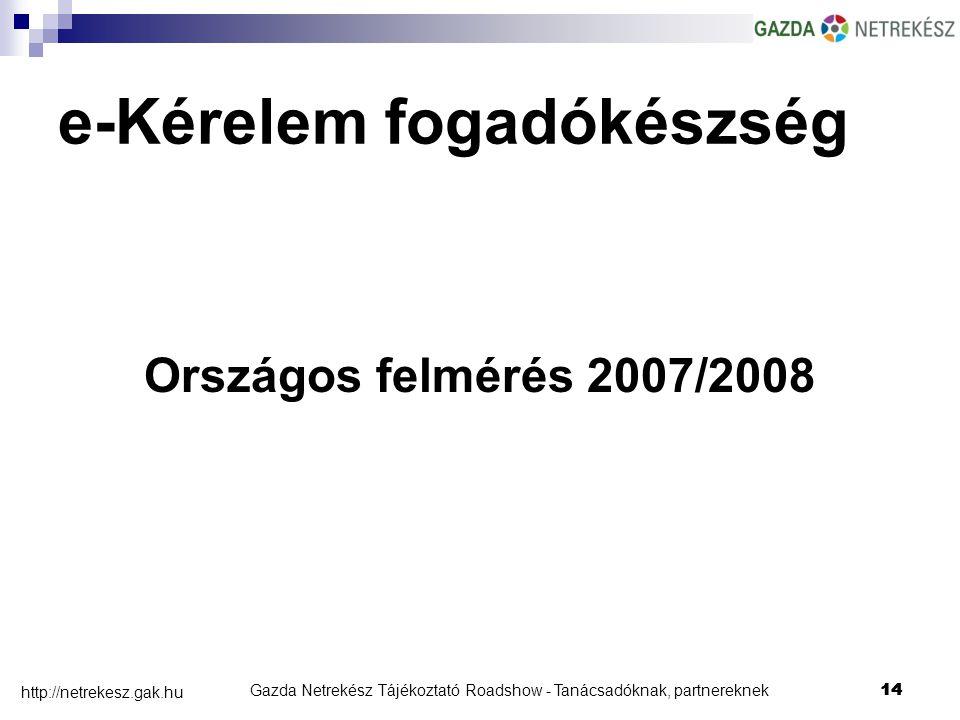 Gazda Netrekész Tájékoztató Roadshow - Tanácsadóknak, partnereknek14 http://netrekesz.gak.hu 14 e-Kérelem fogadókészség Országos felmérés 2007/2008