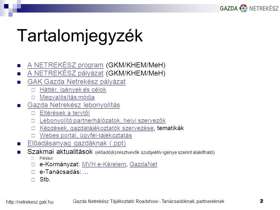 Gazda Netrekész Tájékoztató Roadshow - Tanácsadóknak, partnereknek2 http://netrekesz.gak.hu 2 Tartalomjegyzék A NETREKÉSZ program (GKM/KHEM/MeH) A NETREKÉSZ program A NETREKÉSZ pályázat (GKM/KHEM/MeH) A NETREKÉSZ pályázat GAK Gazda Netrekész pályázat  Háttér, igények és célok Háttér, igények és célok  Megvalósítás módja Megvalósítás módja Gazda Netrekész lebonyolítás  Eltérések a tervtől Eltérések a tervtől  Lebonyolító partnerhálózatok, helyi szervezők Lebonyolító partnerhálózatok, helyi szervezők  Képzések, gazdatájékoztatók szervezése, tematikák Képzések, gazdatájékoztatók szervezése  Webes portál, ügyfél-tájékoztatás Webes portál, ügyfél-tájékoztatás Előadásanyag gazdáknak (.ppt) Szakmai aktualitások (előadó(k)/résztvevők szubjektív igénye szerint alakítható)  Például:  e-Kormányzat: MVH e-Kérelem, GazdaNetMVH e-KérelemGazdaNet  e-Tanácsadás: …  Stb.