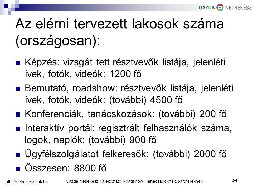 Gazda Netrekész Tájékoztató Roadshow - Tanácsadóknak, partnereknek21 http://netrekesz.gak.hu 21 Az elérni tervezett lakosok száma (országosan): Képzés: vizsgát tett résztvevők listája, jelenléti ívek, fotók, videók: 1200 fő Bemutató, roadshow: résztvevők listája, jelenléti ívek, fotók, videók: (további) 4500 fő Konferenciák, tanácskozások: (további) 200 fő Interaktív portál: regisztrált felhasználók száma, logok, naplók: (további) 900 fő Ügyfélszolgálatot felkeresők: (további) 2000 fő Összesen: 8800 fő