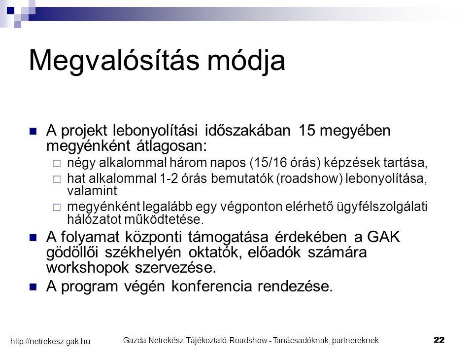 Gazda Netrekész Tájékoztató Roadshow - Tanácsadóknak, partnereknek22 http://netrekesz.gak.hu 22 Megvalósítás módja A projekt lebonyolítási időszakában 15 megyében megyénként átlagosan:  négy alkalommal három napos (15/16 órás) képzések tartása,  hat alkalommal 1-2 órás bemutatók (roadshow) lebonyolítása, valamint  megyénként legalább egy végponton elérhető ügyfélszolgálati hálózatot működtetése.