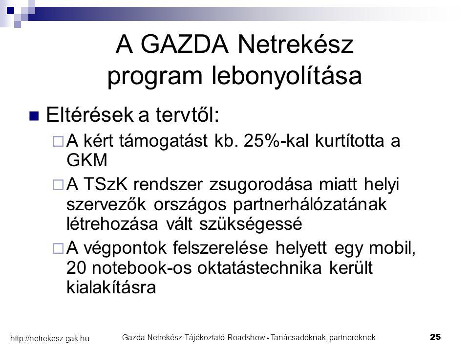 Gazda Netrekész Tájékoztató Roadshow - Tanácsadóknak, partnereknek25 http://netrekesz.gak.hu 25 A GAZDA Netrekész program lebonyolítása Eltérések a tervtől:  A kért támogatást kb.