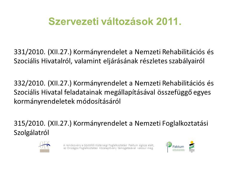 Szervezeti változások 2011. 331/2010. (XII.27.) Kormányrendelet a Nemzeti Rehabilitációs és Szociális Hivatalról, valamint eljárásának részletes szabá