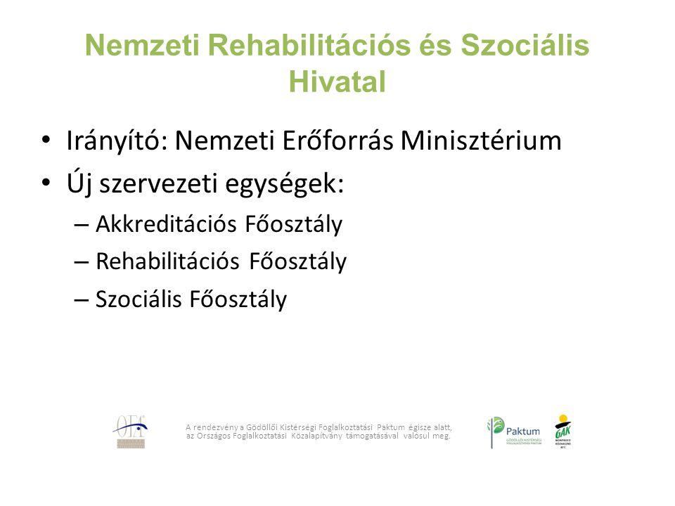 A Rehabilitációs Főosztály főbb feladatai Rehabilitációs Járadék: – Szervezeti, személyi feltételek biztosítása – Szabályozás biztosítása – Szakmai felkészítés – Szervezetek közötti együttműködés biztosítása Rendszeres Szociális Járadék TÁMOP 1.1.1 projekt szakmai támogatása Rehabilitációs foglalkoztatást elősegítő bértámogatás rendszerének működtetése Költségkompenzációs támogatás – Védett foglalkoztatók költségkompenzációs támogatása – Munkahelyi segítő személyek foglalkoztatásával kapcsolatos költségekhez nyújtott támogatás Rehabilitációs költségtámogatás TÁMOP 1.3.1 Komplex rehabilitációhoz kapcsolódó fejlesztések A rendezvény a Gödöllői Kistérségi Foglalkoztatási Paktum égisze alatt, az Országos Foglalkoztatási Közalapítvány támogatásával valósul meg.