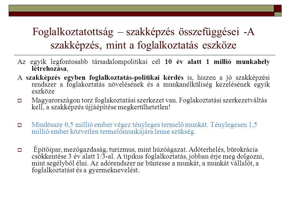 Foglalkoztatottság – szakképzés összefüggései -A szakképzés, mint a foglalkoztatás eszköze Az egyik legfontosabb társadalompolitikai cél 10 év alatt 1 millió munkahely létrehozása, A szakképzés egyben foglalkoztatás-politikai kérdés is, hiszen a jó szakképzési rendszer a foglakoztatás növelésének és a munkanélküliség kezelésének egyik eszköze  Magyarországon torz foglakoztatási szerkezet van.