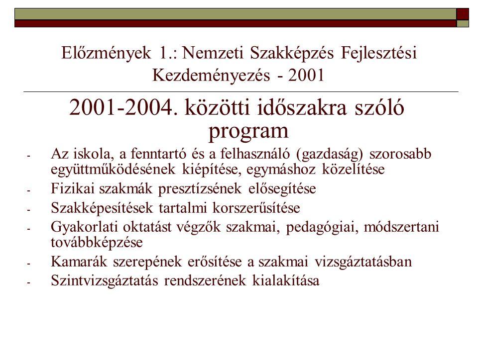 Előzmények 1.: Nemzeti Szakképzés Fejlesztési Kezdeményezés - 2001 2001-2004.