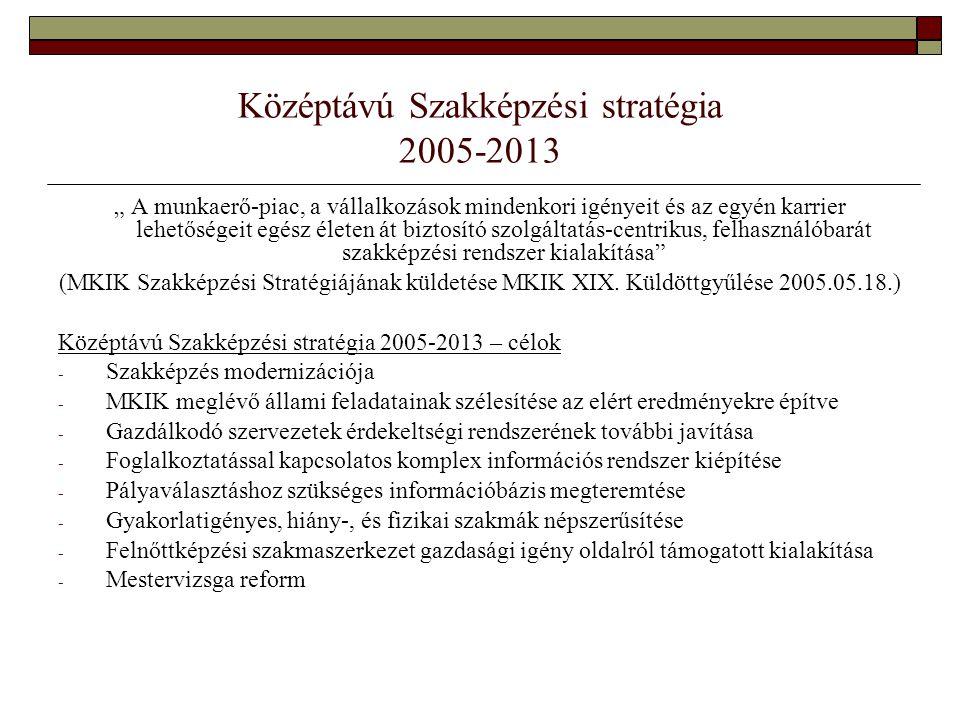 """Középtávú Szakképzési stratégia 2005-2013 """" A munkaerő-piac, a vállalkozások mindenkori igényeit és az egyén karrier lehetőségeit egész életen át biztosító szolgáltatás-centrikus, felhasználóbarát szakképzési rendszer kialakítása (MKIK Szakképzési Stratégiájának küldetése MKIK XIX."""