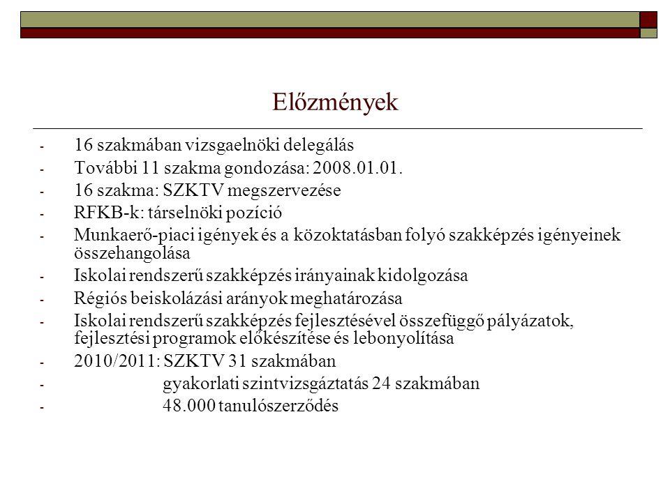 Előzmények - 16 szakmában vizsgaelnöki delegálás - További 11 szakma gondozása: 2008.01.01.