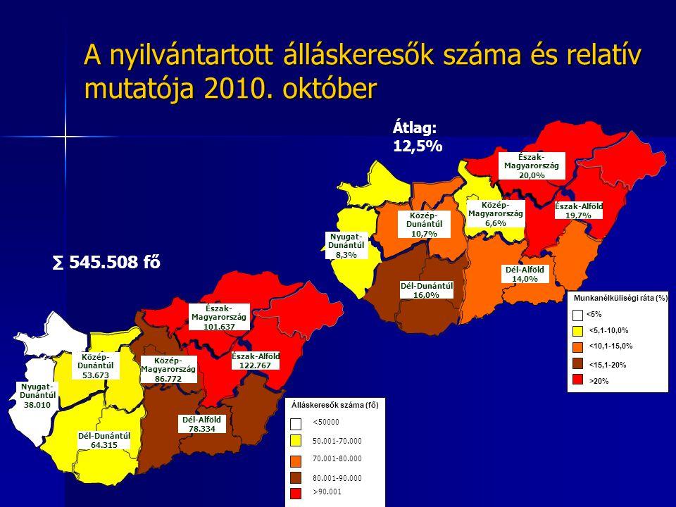 A nyilvántartott álláskeresők száma és relatív mutatója 2010. október Dél-Dunántúl 16,0% Közép- Dunántúl 10,7% Közép- Magyarország 6,6% Észak- Magyaro