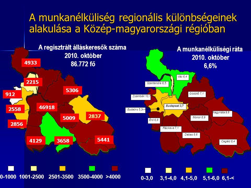 A munkanélküliség regionális különbségeinek alakulása a Közép-magyarországi régióban A regisztrált álláskeresők száma 2010. október 86.772 fő A munkan