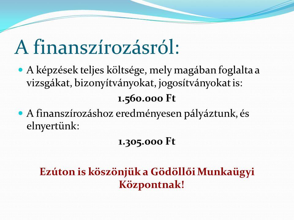A finanszírozásról: A képzések teljes költsége, mely magában foglalta a vizsgákat, bizonyítványokat, jogosítványokat is: 1.560.000 Ft A finanszírozáshoz eredményesen pályáztunk, és elnyertünk: 1.305.000 Ft Ezúton is köszönjük a Gödöllői Munkaügyi Központnak!