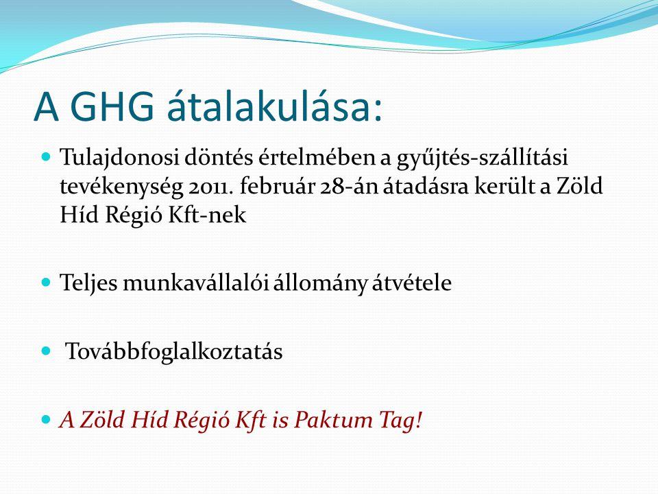 A GHG átalakulása: Tulajdonosi döntés értelmében a gyűjtés-szállítási tevékenység 2011. február 28-án átadásra került a Zöld Híd Régió Kft-nek Teljes