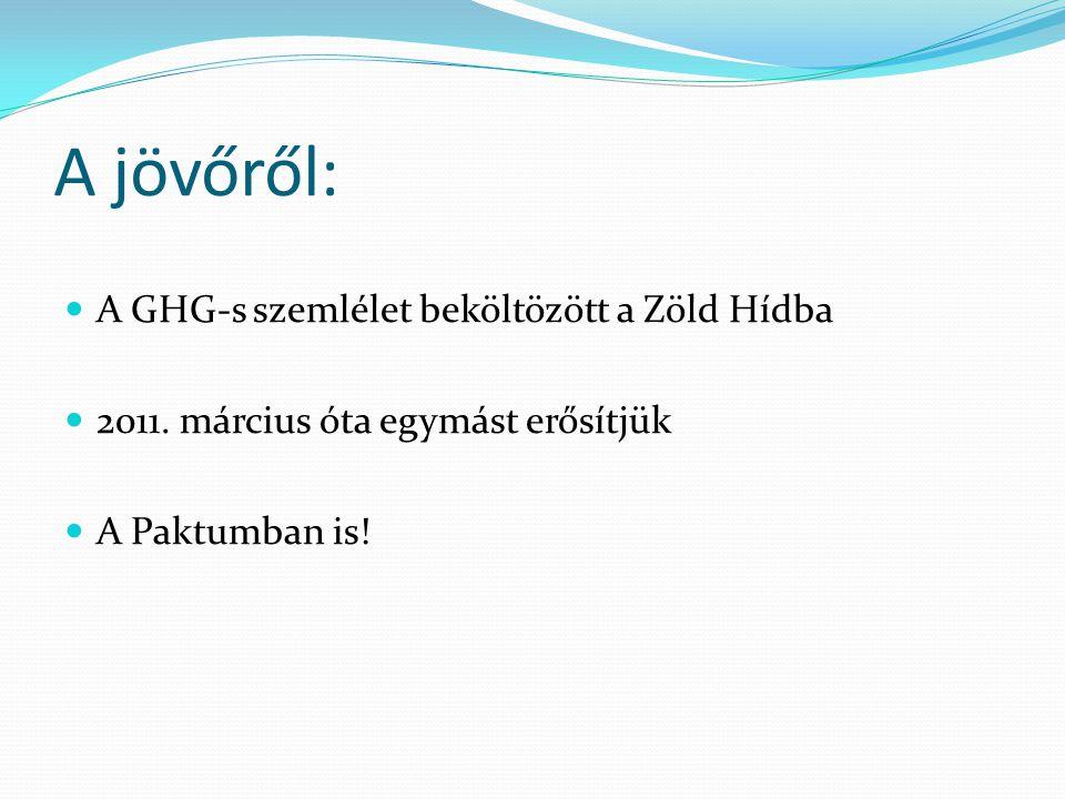 A jövőről: A GHG-s szemlélet beköltözött a Zöld Hídba 2011. március óta egymást erősítjük A Paktumban is!