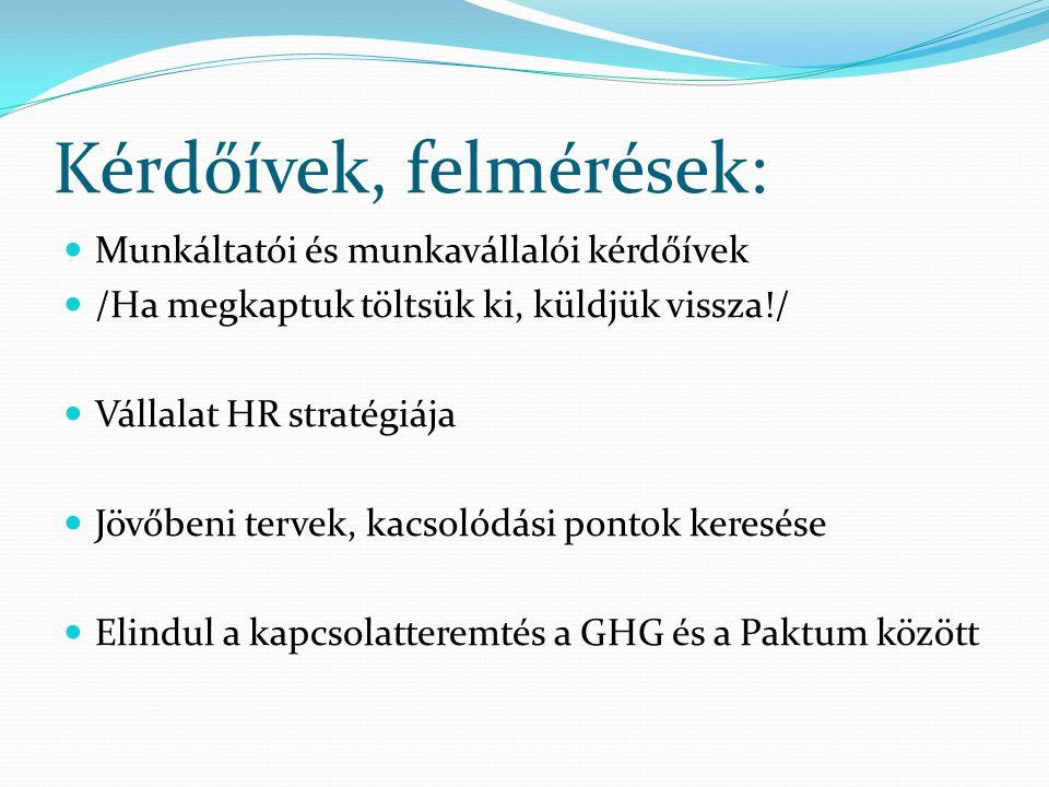 Kérdőívek, felmérések: Munkáltatói és munkavállalói kérdőívek /Ha megkaptuk töltsük ki, küldjük vissza!/ Vállalat HR stratégiája Jövőbeni tervek, kacsolódási pontok keresése Elindul a kapcsolatteremtés a GHG és a Paktum között