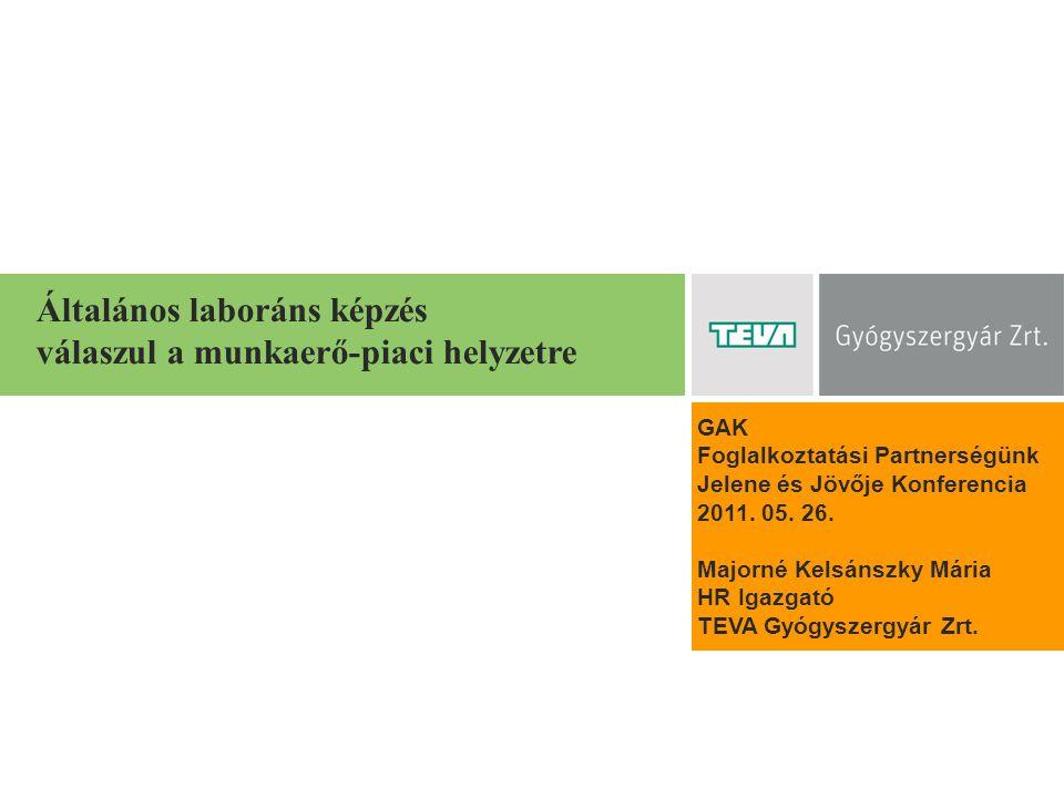 Általános laboráns képzés válaszul a munkaerő-piaci helyzetre GAK Foglalkoztatási Partnerségünk Jelene és Jövője Konferencia 2011. 05. 26. Majorné Kel