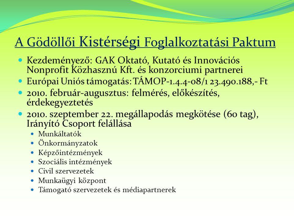 A Gödöllői Kistérségi Foglalkoztatási Paktum Kezdeményező: GAK Oktató, Kutató és Innovációs Nonprofit Közhasznú Kft.