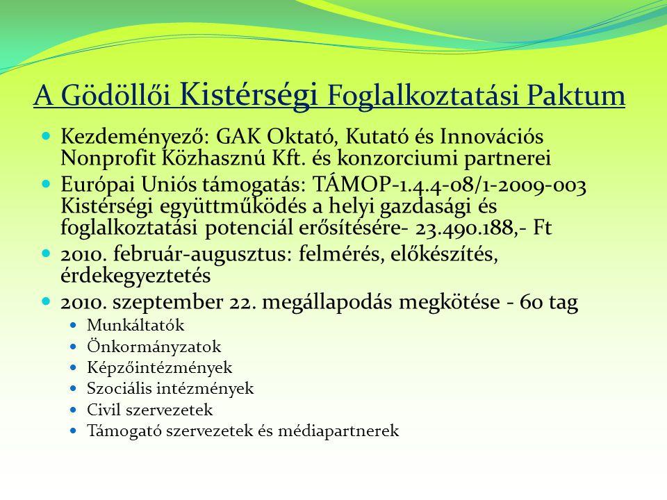 A Gödöllői Kistérségi Foglalkoztatási Paktum Kezdeményező: GAK Oktató, Kutató és Innovációs Nonprofit Közhasznú Kft. és konzorciumi partnerei Európai